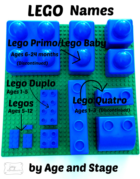 Lego Names by Age and Stage: Primo, Quattro, Duplo, Lego